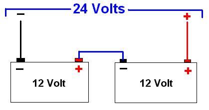 How do you hook up 24 volt trolling motor